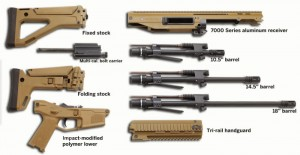 Remington ACR Accessories