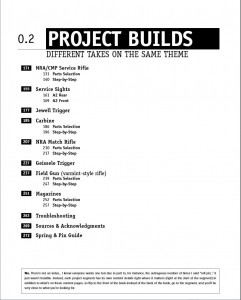 The Competitive AR15 Builders Guide -Table of Contents 2