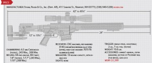 Ruger Precision Rifle Shooting Specs- https://combatrifle.com