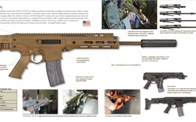 REMINGTON ACR ADAPTIVE COMBAT RIFLE